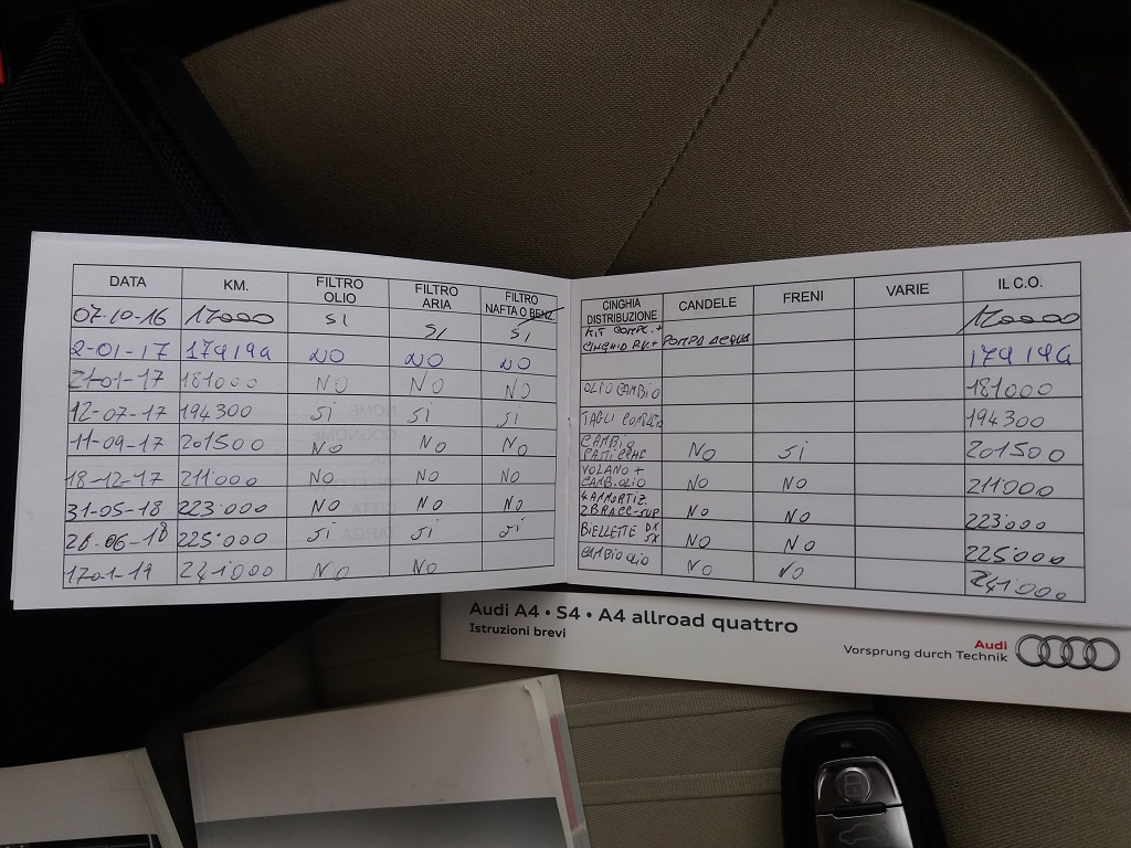 Audi A4 Avant 2.0 TDI 143 cv FAP Multitronic (45)